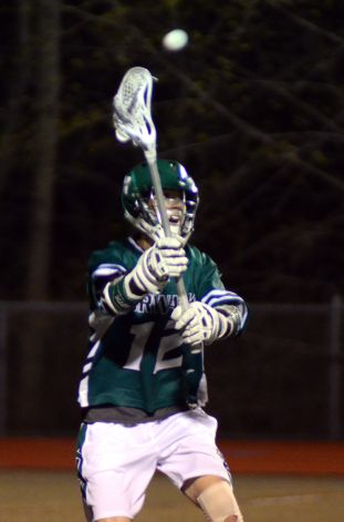 Lacrosse Passing